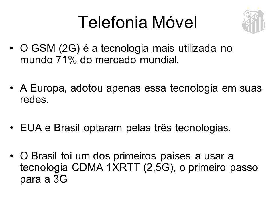 Telefonia Móvel O GSM (2G) é a tecnologia mais utilizada no mundo 71% do mercado mundial. A Europa, adotou apenas essa tecnologia em suas redes. EUA e
