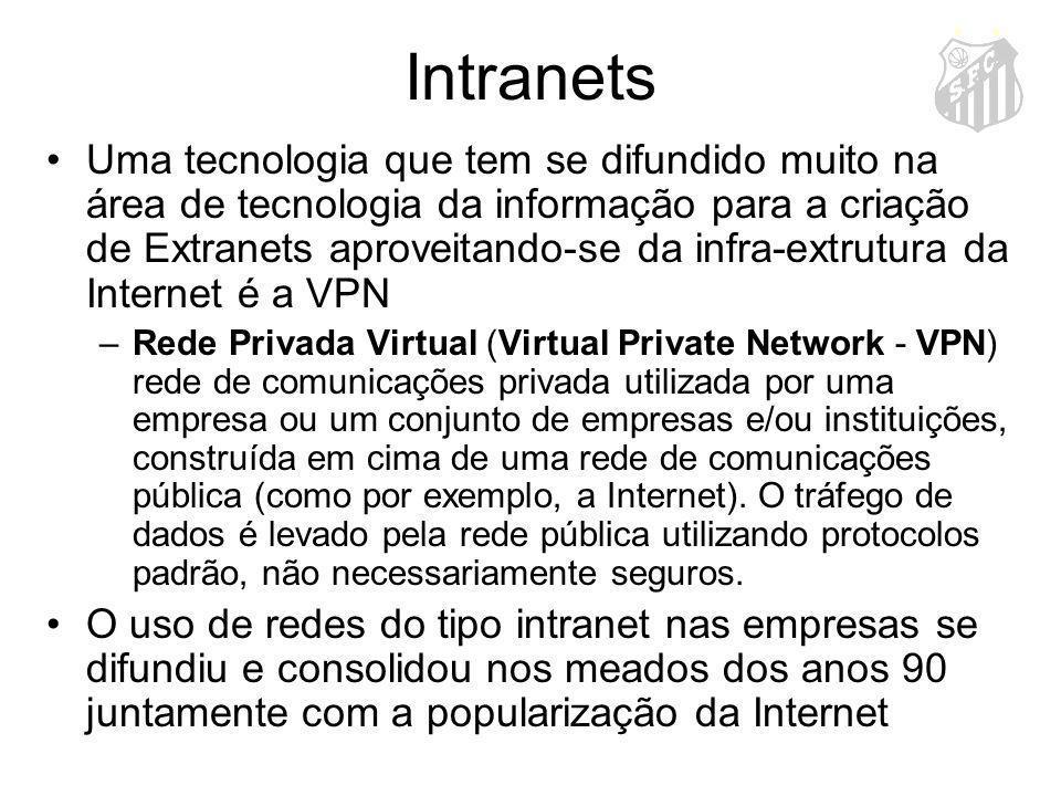 Intranets Uma tecnologia que tem se difundido muito na área de tecnologia da informação para a criação de Extranets aproveitando-se da infra-extrutura