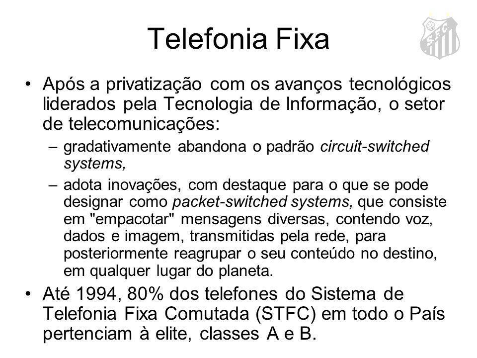 Telefonia Fixa Após a privatização com os avanços tecnológicos liderados pela Tecnologia de Informação, o setor de telecomunicações: –gradativamente a