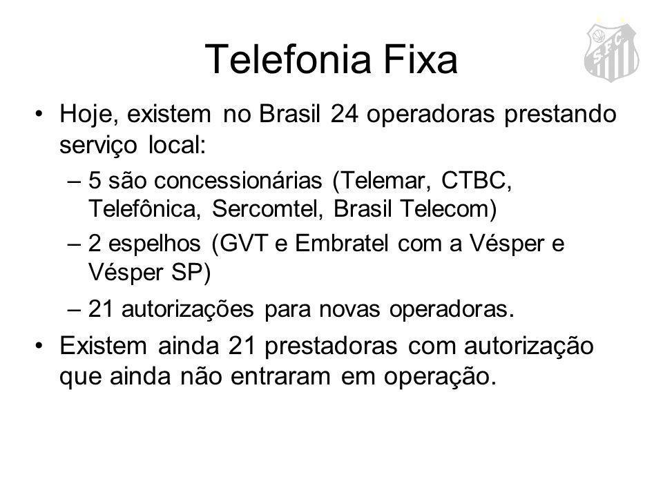 Telefonia Fixa Hoje, existem no Brasil 24 operadoras prestando serviço local: –5 são concessionárias (Telemar, CTBC, Telefônica, Sercomtel, Brasil Tel