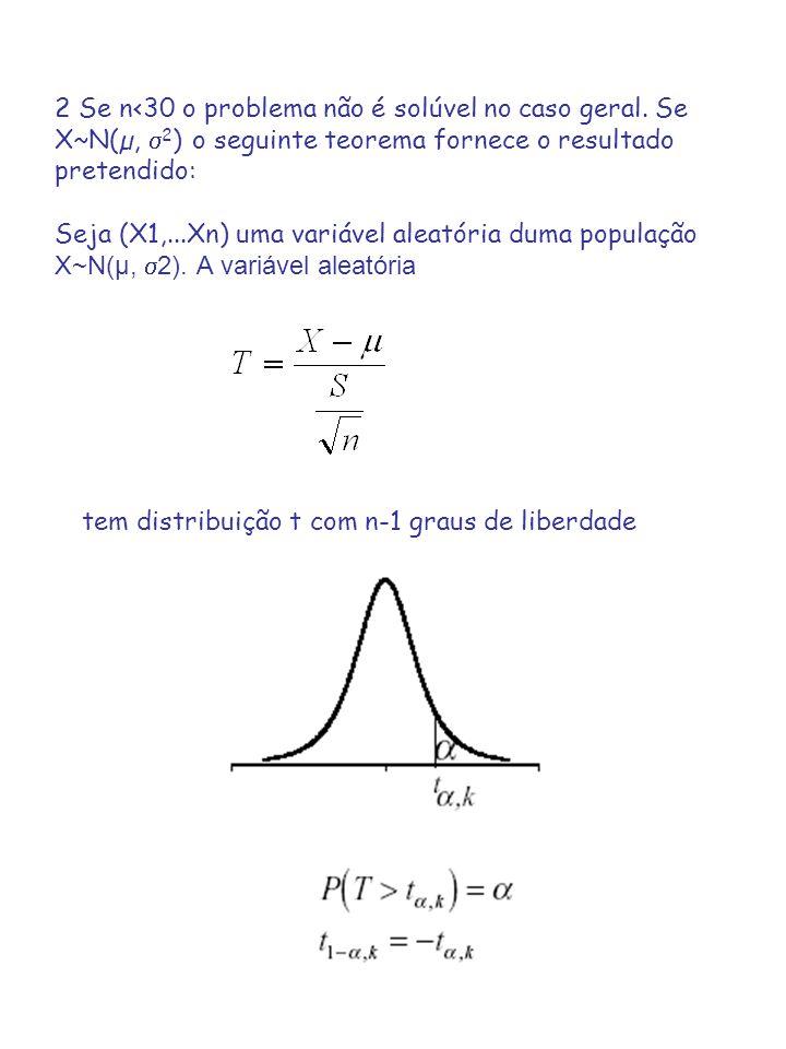 2 Se n<30 o problema não é solúvel no caso geral. Se X~N(µ, 2 ) o seguinte teorema fornece o resultado pretendido: Seja (X1,...Xn) uma variável aleató