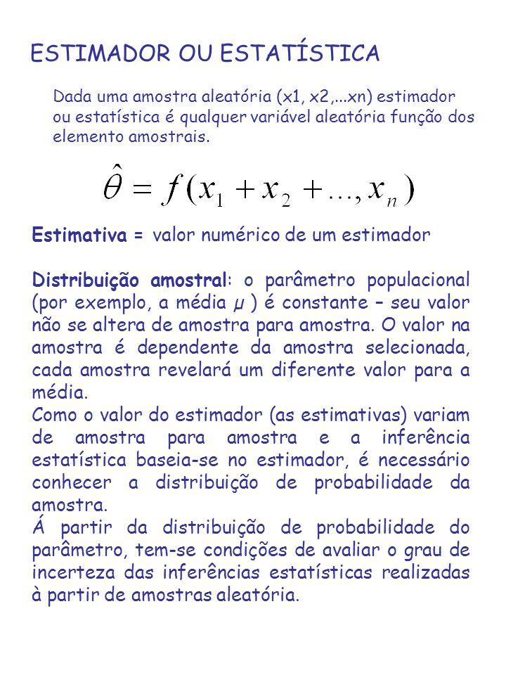 ESTIMADOR OU ESTATÍSTICA Dada uma amostra aleatória (x1, x2,...xn) estimador ou estatística é qualquer variável aleatória função dos elemento amostrai