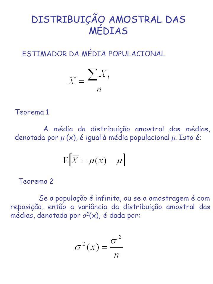 DISTRIBUIÇÃO AMOSTRAL DAS MÉDIAS ESTIMADOR DA MÉDIA POPULACIONAL Teorema 1 A média da distribuição amostral das médias, denotada por µ (x), é igual à
