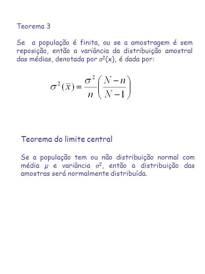 Teorema 3 Se a população é finita, ou se a amostragem é sem reposição, então a variância da distribuição amostral das médias, denotada por 2 (x), é da