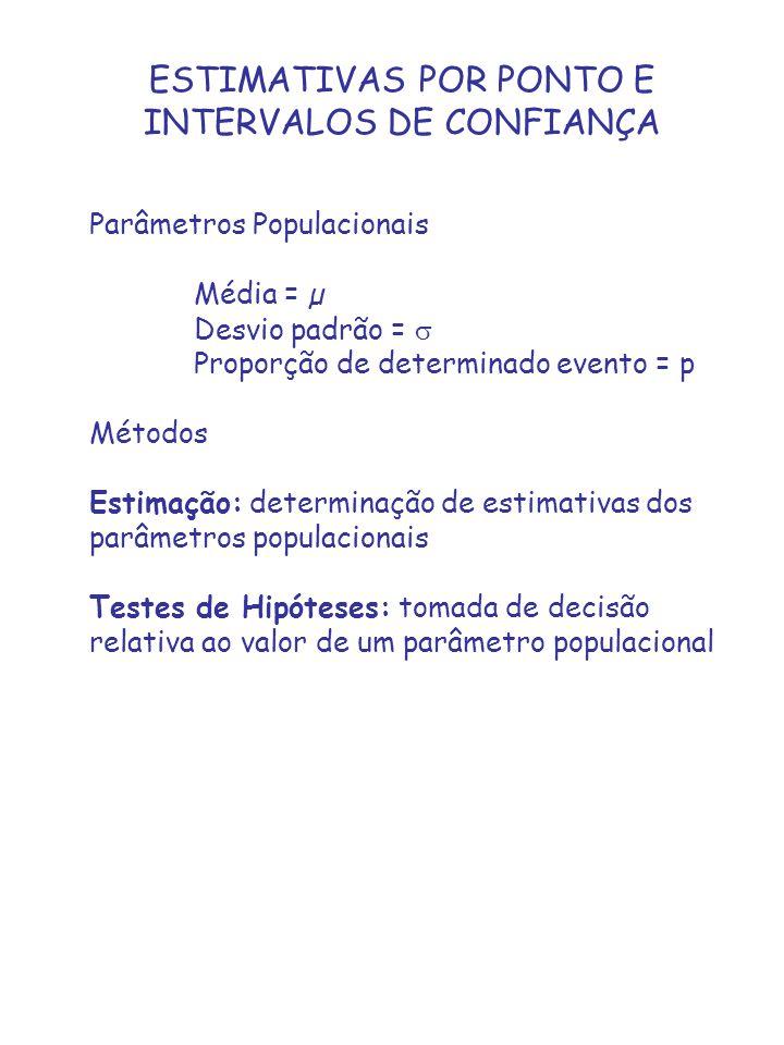 ESTIMATIVAS POR PONTO E INTERVALOS DE CONFIANÇA Parâmetros Populacionais Média = µ Desvio padrão = Proporção de determinado evento = p Métodos Estimaç