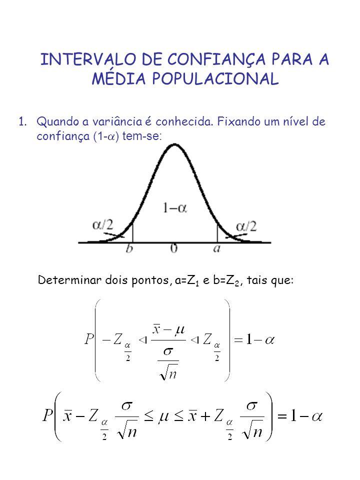 INTERVALO DE CONFIANÇA PARA A MÉDIA POPULACIONAL 1.Quando a variância é conhecida. Fixando um nível de confiança (1- ) tem-se: Determinar dois pontos,