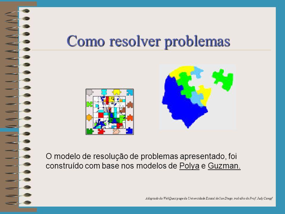 Como resolver problemas O modelo de resolução de problemas apresentado, foi construído com base nos modelos de Polya e Guzman.