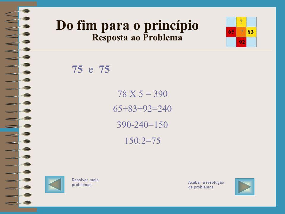 Do fim para o princípio Resolver o Problema EXECUTAR o plano / RESOLVER o problema VERIFICA a solução TRABALHA DO FIM PARA O PRINCÍPIO usando os númer