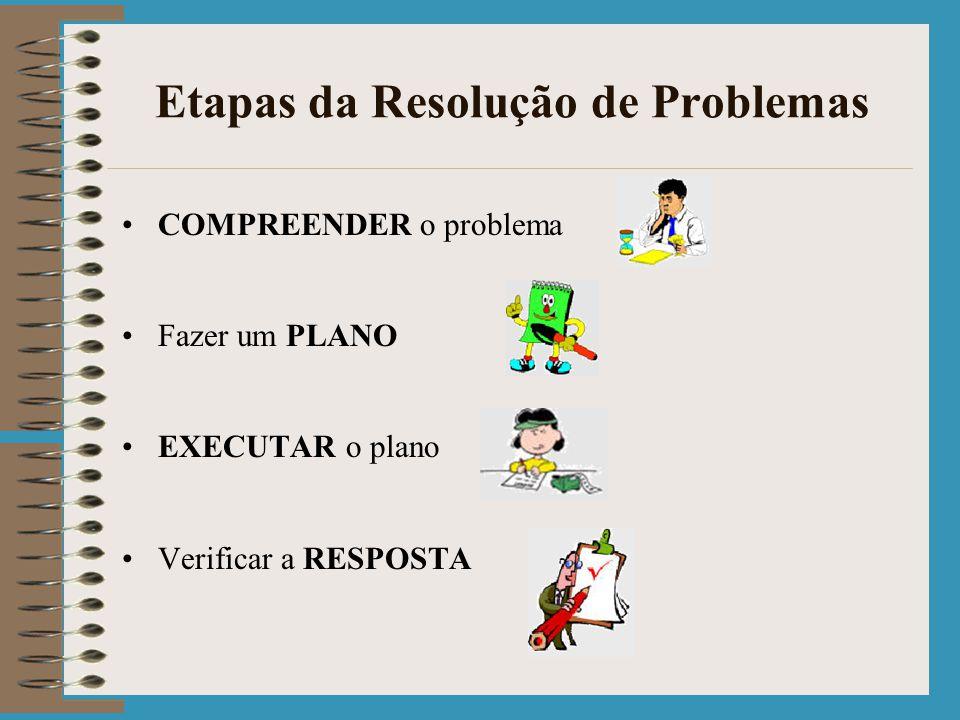 Estratégias para resolver Problemas descobrir um padrão fazer tentativas trabalhar do fim para o princípio usar raciocínio lógico reduzir a um problem