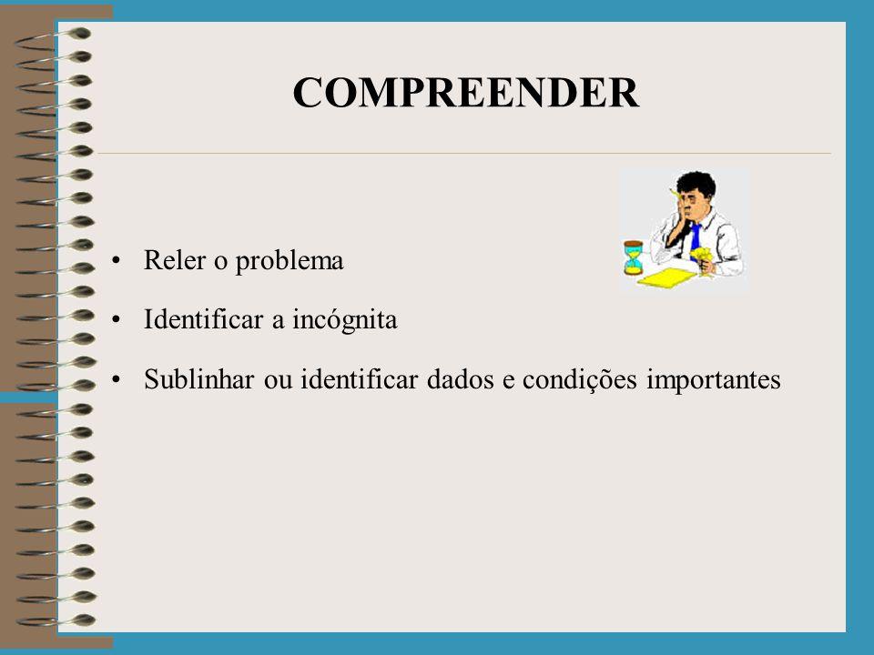 COMPREENDER Reler o problema Identificar a incógnita Sublinhar ou identificar dados e condições importantes