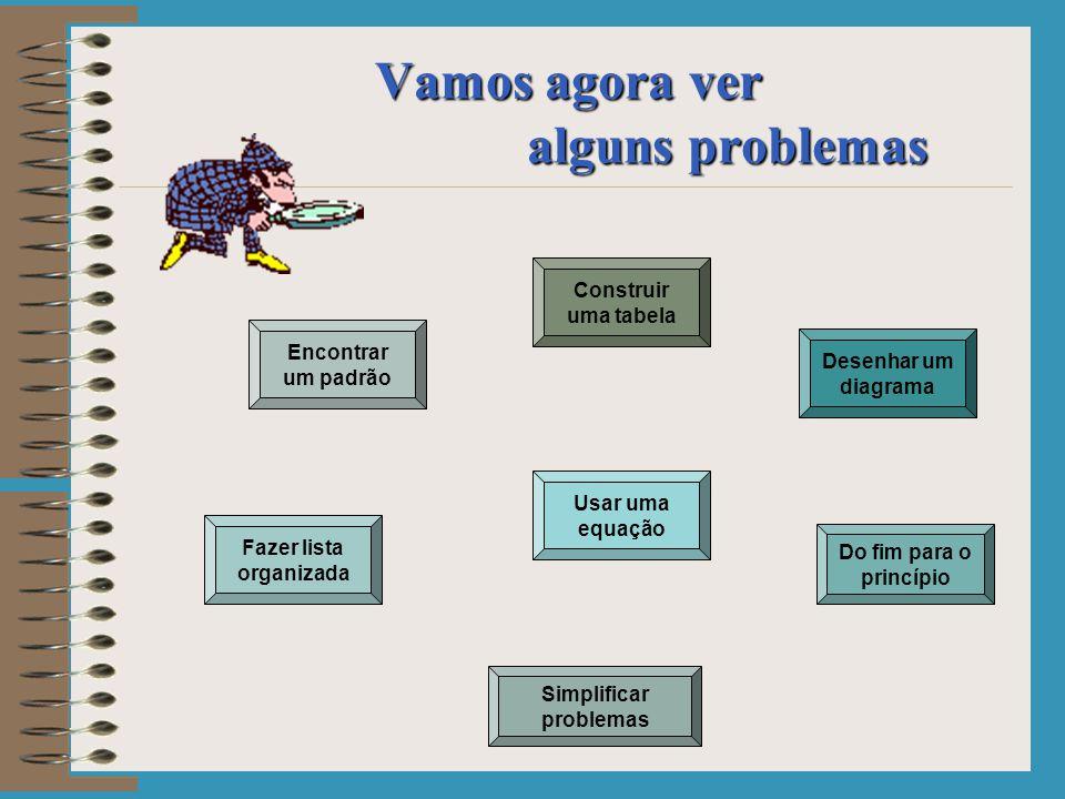 Vamos agora ver alguns problemas Construir uma tabela Encontrar um padrão Desenhar um diagrama Fazer lista organizada Usar uma equação Do fim para o princípio Simplificar problemas
