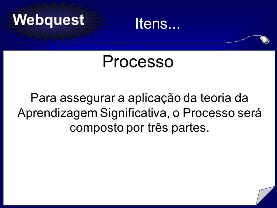 Webquest Processo Para assegurar a aplicação da teoria da Aprendizagem Significativa, o Processo será composto por três partes. Itens...