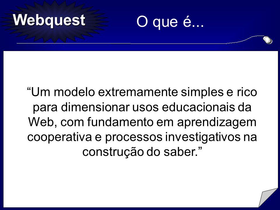 Webquest O que é... Um modelo extremamente simples e rico para dimensionar usos educacionais da Web, com fundamento em aprendizagem cooperativa e proc