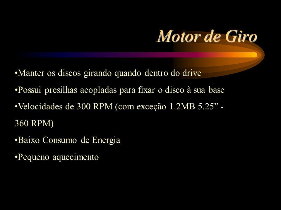 Motor de Giro Manter os discos girando quando dentro do drive Possui presilhas acopladas para fixar o disco à sua base Velocidades de 300 RPM (com exceção 1.2MB 5.25 - 360 RPM) Baixo Consumo de Energia Pequeno aquecimento