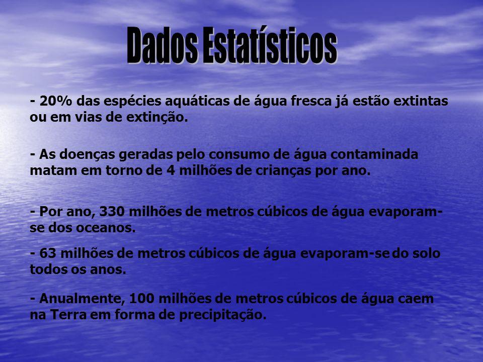 - 20% das espécies aquáticas de água fresca já estão extintas ou em vias de extinção. - As doenças geradas pelo consumo de água contaminada matam em t