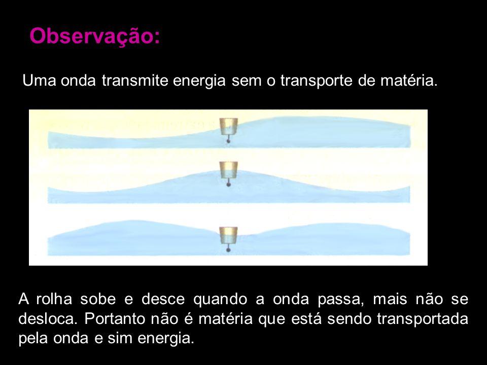 Observação: Uma onda transmite energia sem o transporte de matéria. A rolha sobe e desce quando a onda passa, mais não se desloca. Portanto não é maté