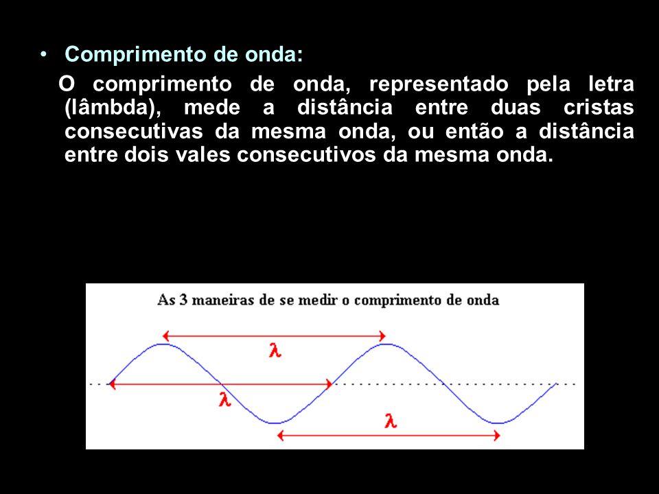 Comprimento de onda: O comprimento de onda, representado pela letra (lâmbda), mede a distância entre duas cristas consecutivas da mesma onda, ou então