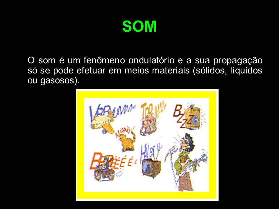 SOM O som é um fenômeno ondulatório e a sua propagação só se pode efetuar em meios materiais (sólidos, líquidos ou gasosos).