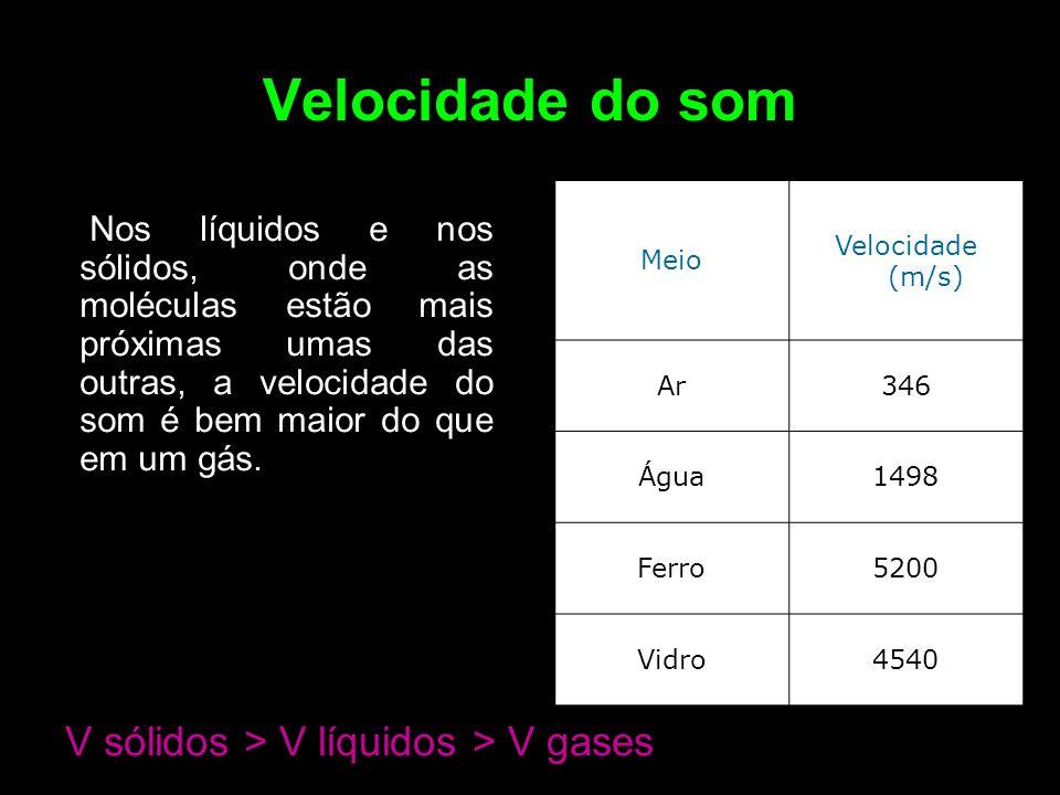 Velocidade do som Nos líquidos e nos sólidos, onde as moléculas estão mais próximas umas das outras, a velocidade do som é bem maior do que em um gás.