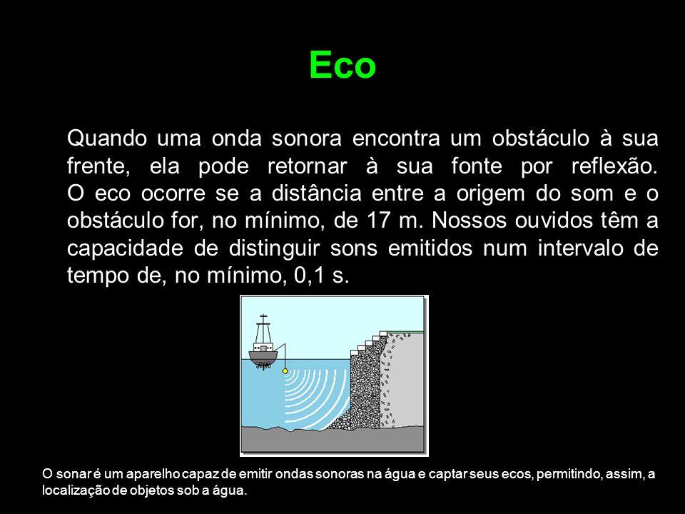 Eco Quando uma onda sonora encontra um obstáculo à sua frente, ela pode retornar à sua fonte por reflexão. O eco ocorre se a distância entre a origem