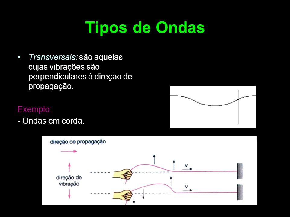 Tipos de Ondas Transversais: são aquelas cujas vibrações são perpendiculares à direção de propagação. Exemplo: - Ondas em corda.
