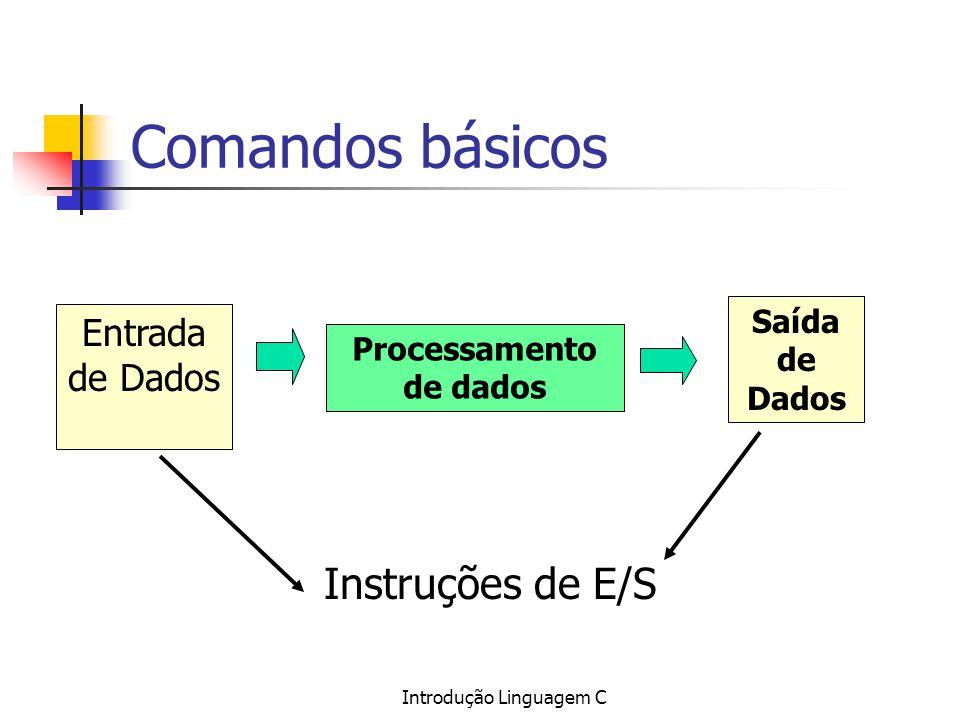 Introdução Linguagem C Comandos básicos Instruções de E/S Entrada de Dados Processamento de dados Saída de Dados