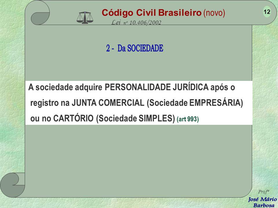 Código Civil Brasileiro (novo) Lei nº 10.406/2002 a) Sociedade EMPRESÁRIA - Art. 982 e s.s. É a que tem por objeto a atividade econômica organizada pa
