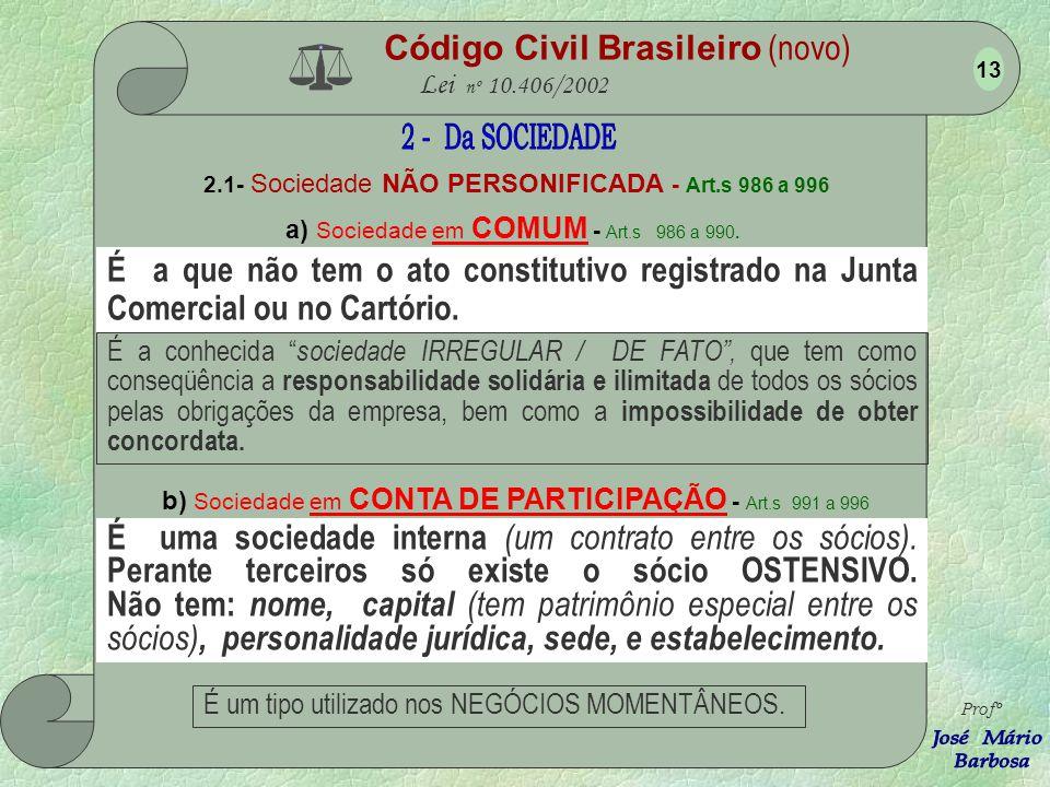 Código Civil Brasileiro (novo) Lei nº 10.406/2002 A sociedade adquire PERSONALIDADE JURÍDICA após o registro na JUNTA COMERCIAL (Sociedade EMPRESÁRIA) ou no CARTÓRIO (Sociedade SIMPLES) (art 993) Profº 12