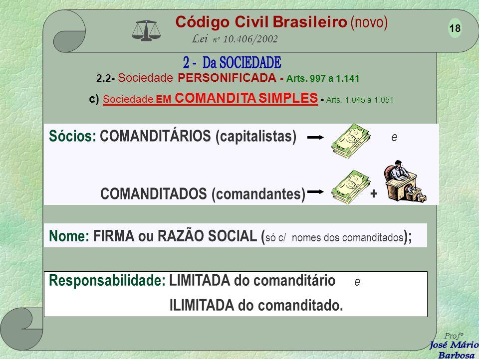 Código Civil Brasileiro (novo) Lei nº 10.406/2002 2.2- Sociedade PERSONIFICADA - Arts. 997 a 1.141 b) Sociedade EM NOME COLETIVO - Arts. 1.039 a 1.044