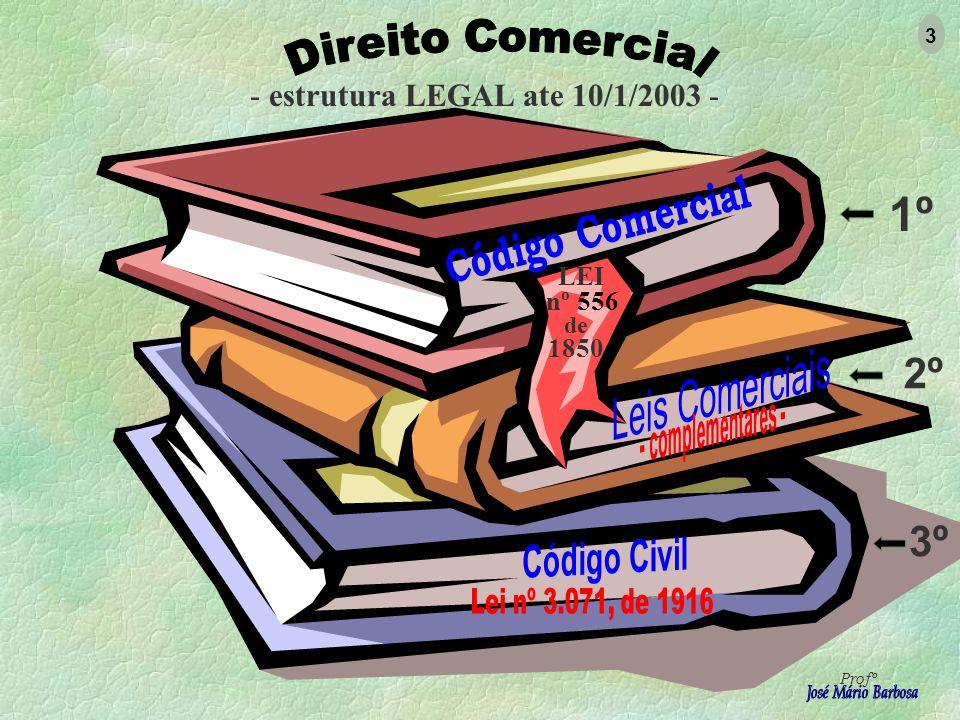 Conjunto de normas que regulam as atividades mercantis, bem como os direitos e obrigações das pessoas que as exercem.