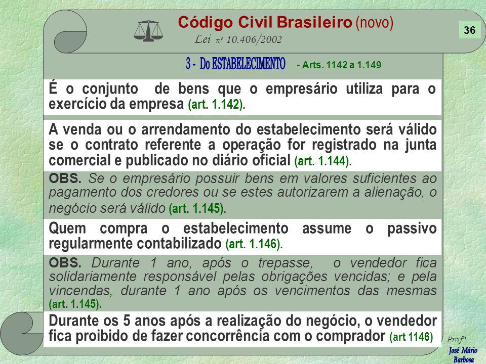Código Civil Brasileiro (novo) Lei nº 10.406/2002 2.2- Sociedade PERSONIFICADA - Arts. 997 a 1.141 g) Soc.. DEPENDENTE de AUTORIZAÇÃO - Arts. 1.123 a