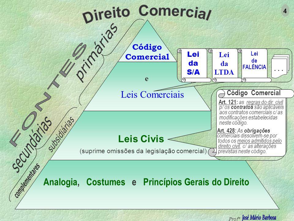 LEI nº 556 de 1850 - estrutura LEGAL ate 10/1/2003 - 1º 2º 3º Profº 3