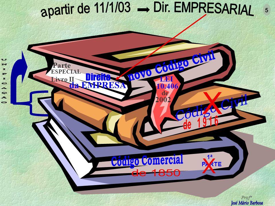 Código Comercial Leis Comerciais e Leis Civis Analogia, Costumes e Princípios Gerais do Direito Lei da S/A Lei da LTDA Lei de FALÊNCIA (suprime omissões da legislação comercial) Código Comercial Art.
