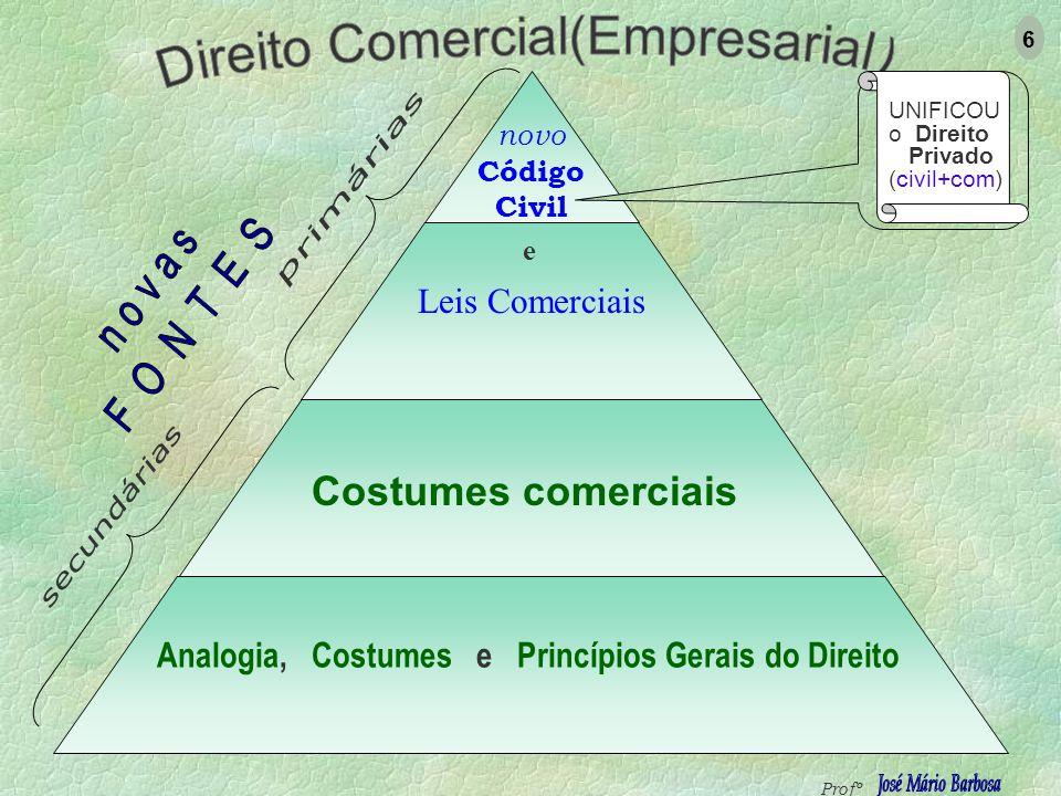 Livro II Direito da EMPRESA ESPECIAL Parte LEI 10.406 de 2002 1ª PARTE X X Profº 5