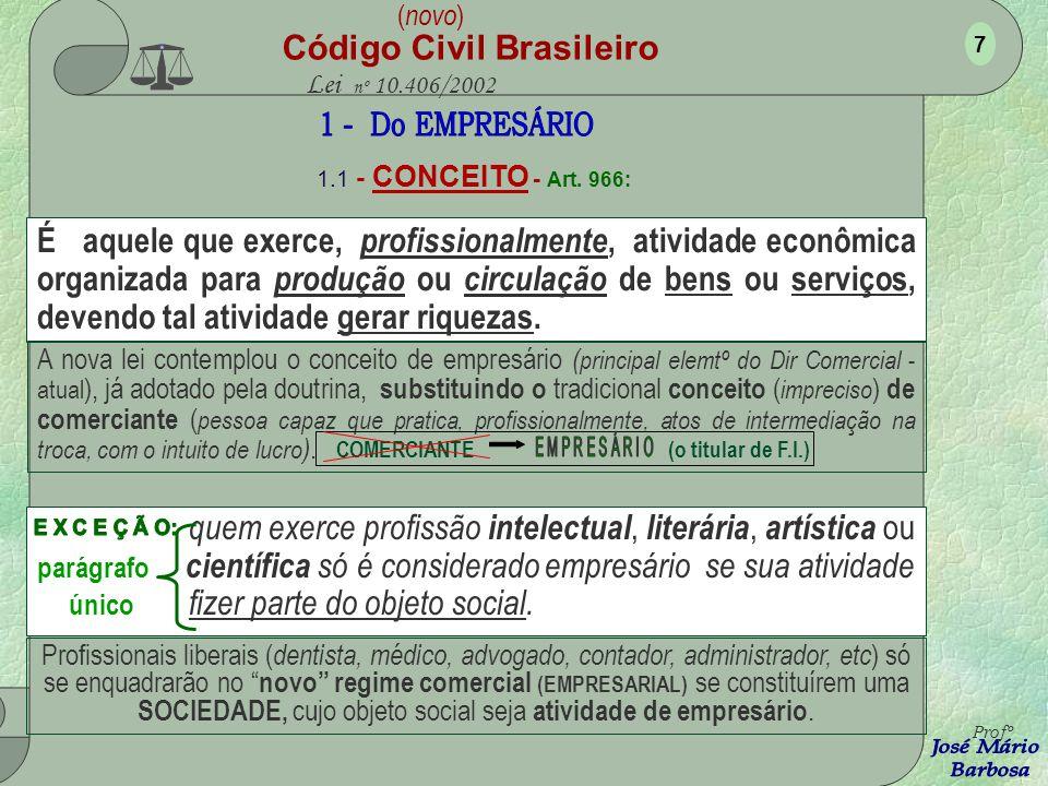 novo Código Civil Leis Comerciais e Analogia, Costumes e Princípios Gerais do Direito Costumes comerciais UNIFICOU o Direito Privado (civil+com) Profº 6