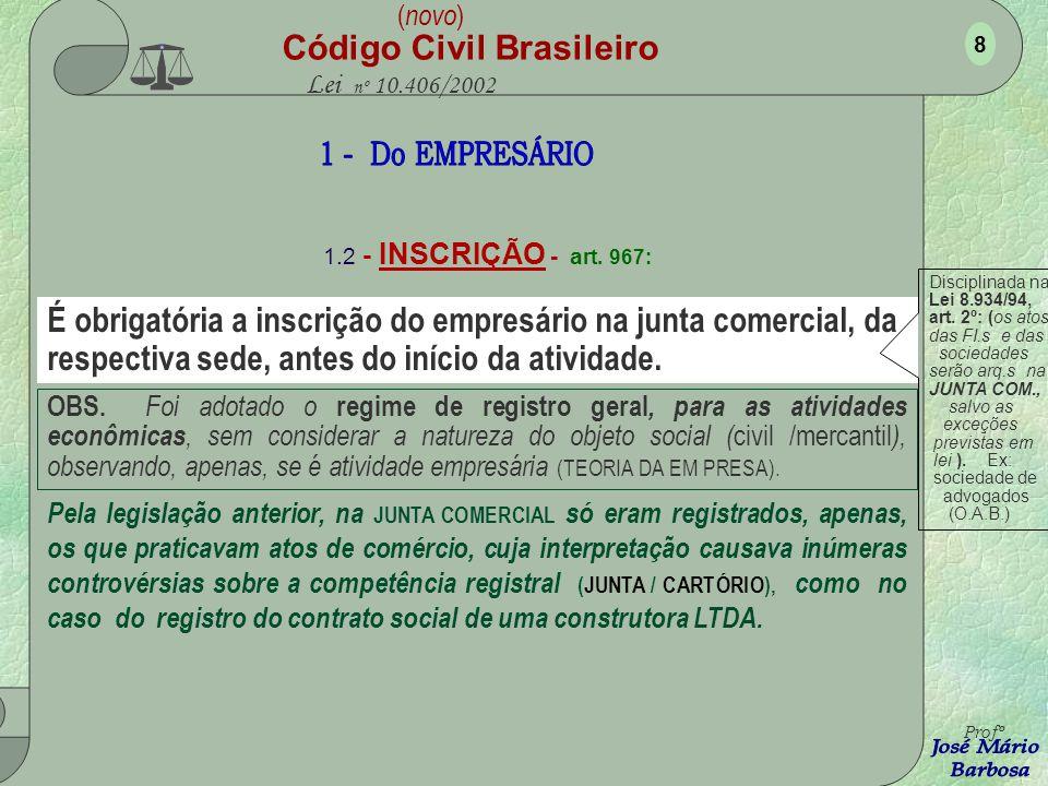 ( novo ) Código Civil Brasileiro Lei nº 10.406/2002 É aquele que exerce, profissionalmente, atividade econômica organizada para produção ou circulação de bens ou serviços, devendo tal atividade gerar riquezas.