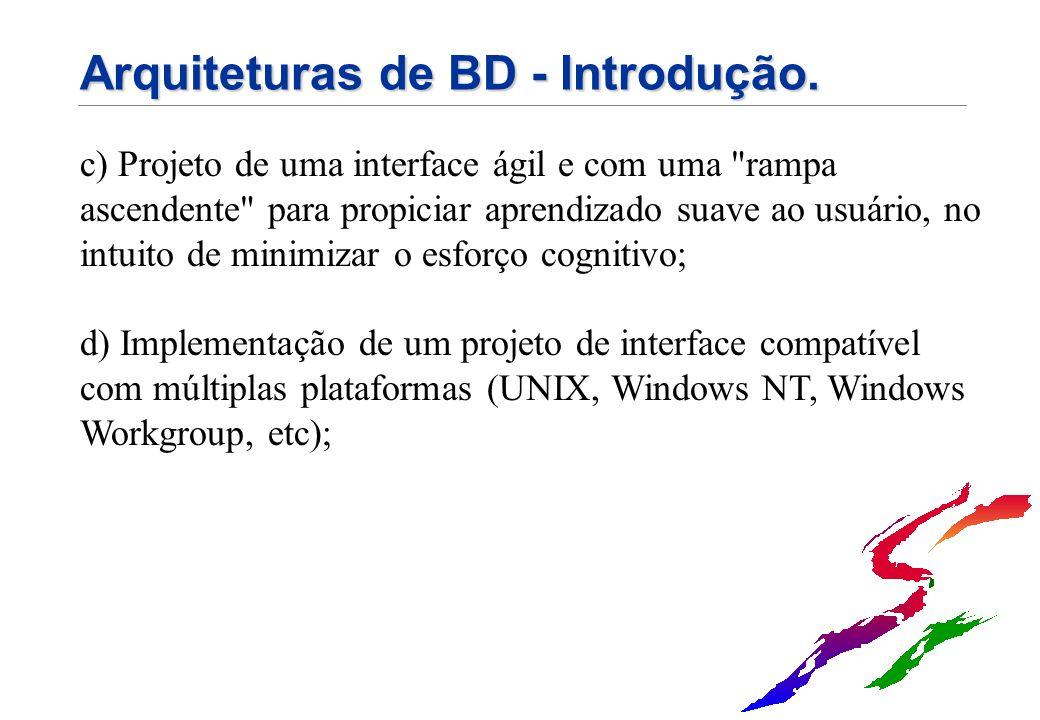 Arquiteturas de BD - Introdução. c) Projeto de uma interface ágil e com uma