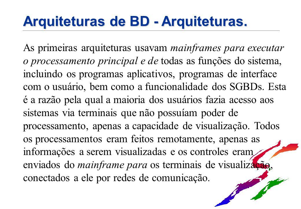 Arquiteturas de BD - Arquiteturas. As primeiras arquiteturas usavam mainframes para executar o processamento principal e de todas as funções do sistem