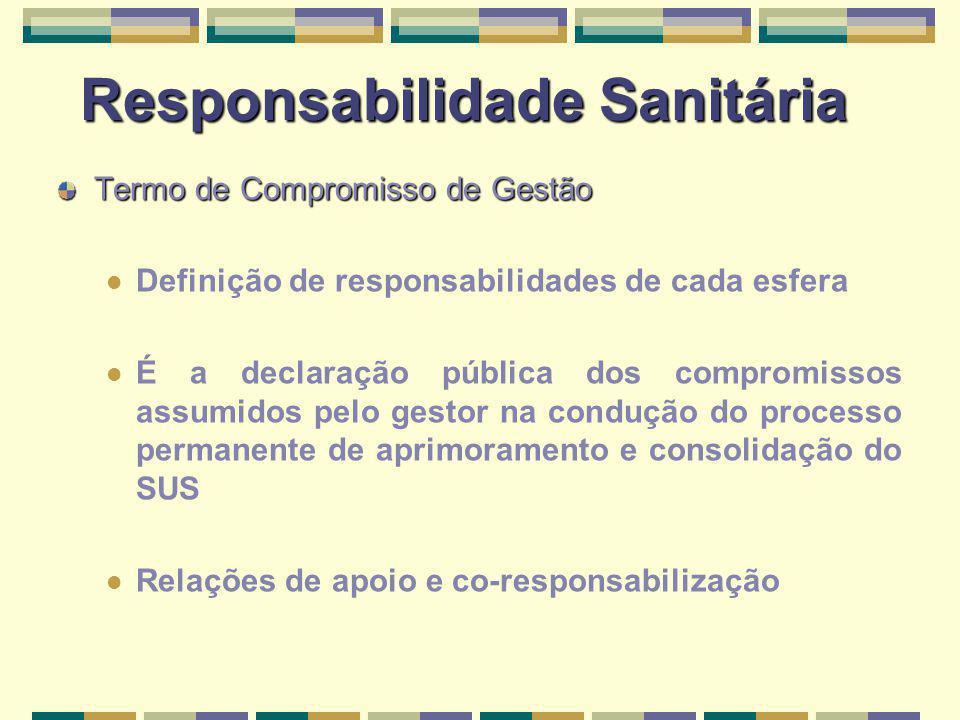 Responsabilidade Sanitária Termo de Compromisso de Gestão Definição de responsabilidades de cada esfera É a declaração pública dos compromissos assumi