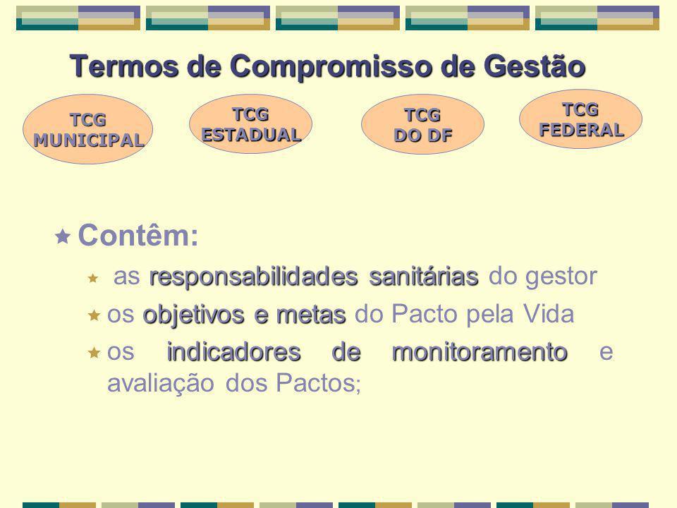 Termos de Compromisso de Gestão Contêm: responsabilidades sanitárias as responsabilidades sanitárias do gestor objetivos e metas os objetivos e metas