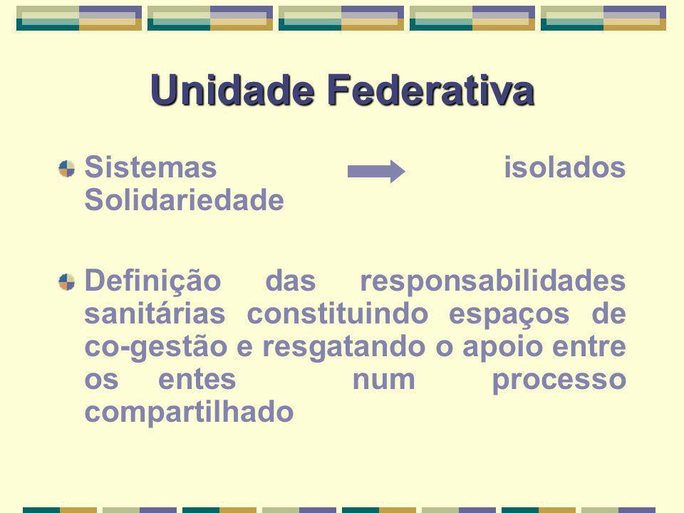 Unidade Federativa Sistemas isolados Solidariedade Definição das responsabilidades sanitárias constituindo espaços de co-gestão e resgatando o apoio entre os entes num processo compartilhado