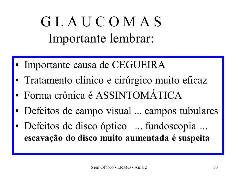 Sem Oft 5.o - LRMO - Aula 210 G L A U C O M A S Importante lembrar: Importante causa de CEGUEIRA Tratamento clínico e cirúrgico muito eficaz Forma crô
