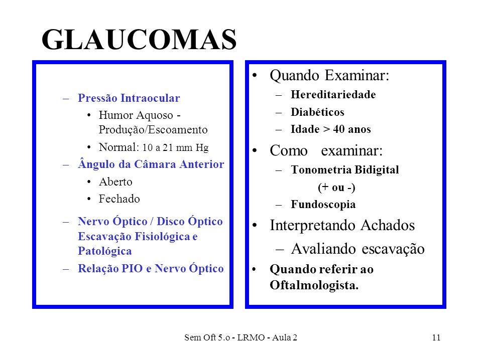 Sem Oft 5.o - LRMO - Aula 211 GLAUCOMAS Informações Básicas –Pressão Intraocular Humor Aquoso - Produção/Escoamento Normal: 10 a 21 mm Hg –Ângulo da C