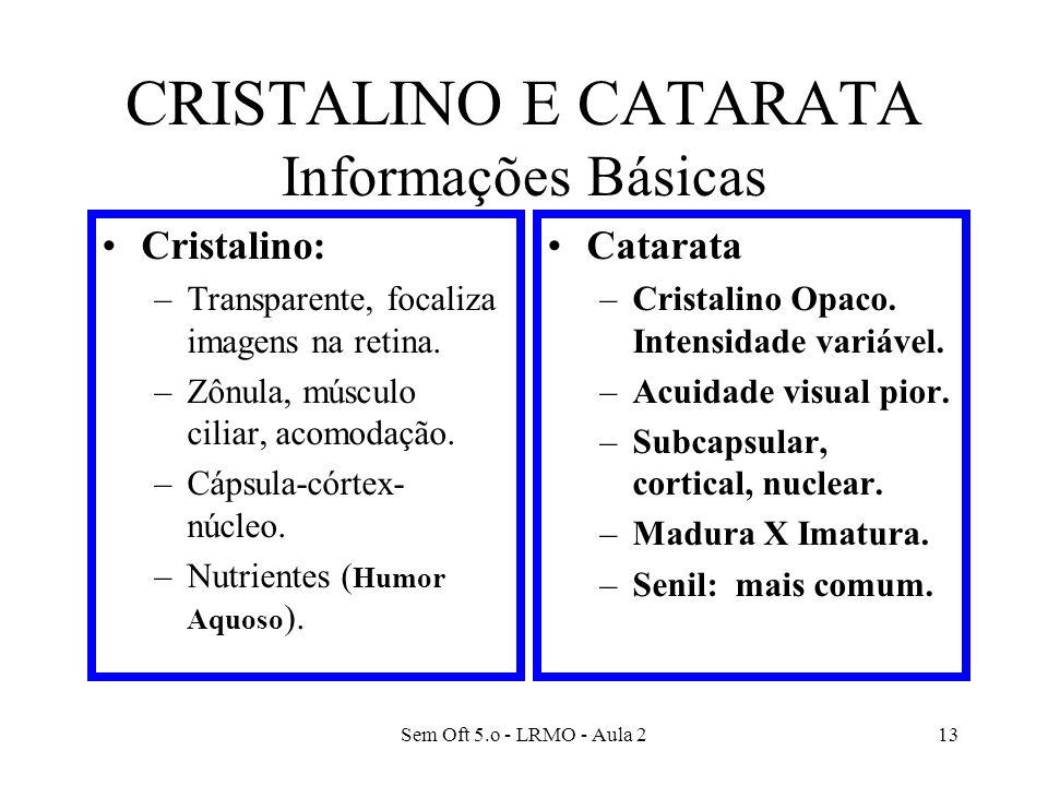 Sem Oft 5.o - LRMO - Aula 213 CRISTALINO E CATARATA Informações Básicas Cristalino: –Transparente, focaliza imagens na retina. –Zônula, músculo ciliar