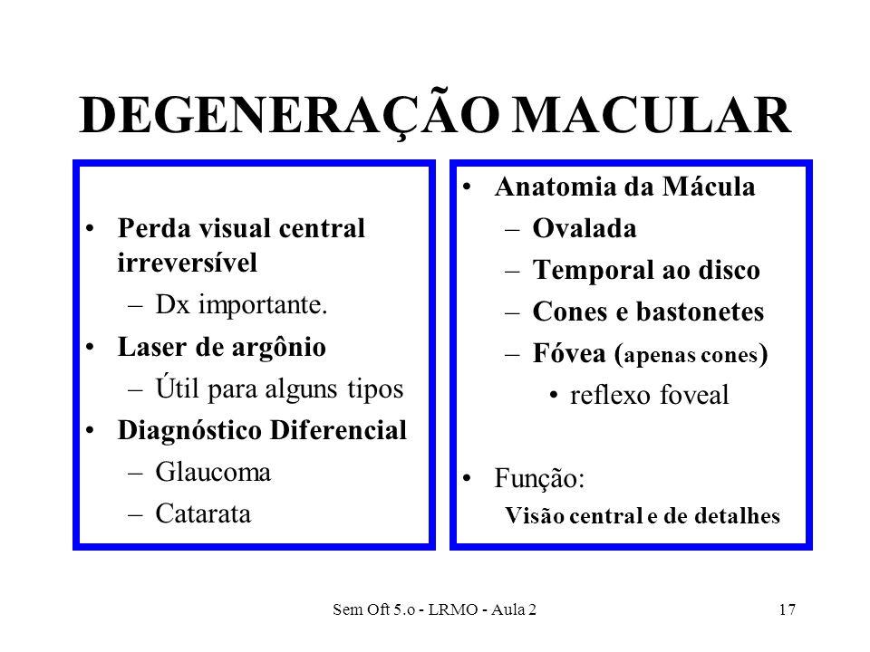 Sem Oft 5.o - LRMO - Aula 217 DEGENERAÇÃO MACULAR Perda visual central irreversível –Dx importante. Laser de argônio –Útil para alguns tipos Diagnósti