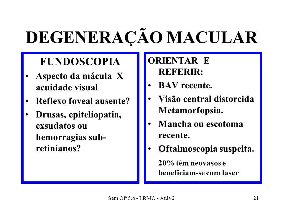 Sem Oft 5.o - LRMO - Aula 221 DEGENERAÇÃO MACULAR FUNDOSCOPIA Aspecto da mácula X acuidade visual Reflexo foveal ausente? Drusas, epiteliopatia, exsud