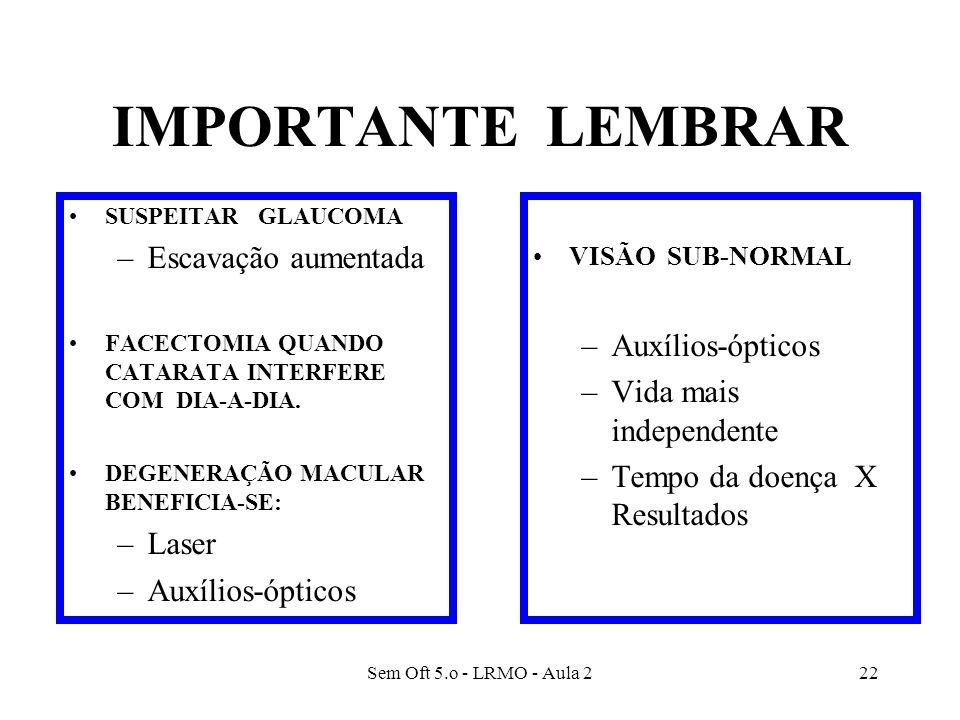 Sem Oft 5.o - LRMO - Aula 222 IMPORTANTE LEMBRAR VISÃO SUB-NORMAL –Auxílios-ópticos –Vida mais independente –Tempo da doença X Resultados SUSPEITAR GL