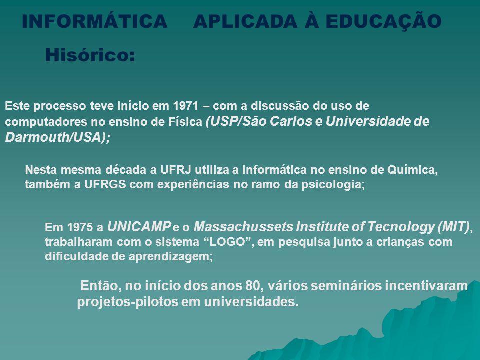 Hisórico: Então, no início dos anos 80, vários seminários incentivaram projetos-pilotos em universidades.