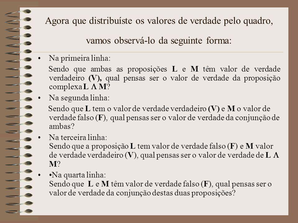Agora que distribuíste os valores de verdade pelo quadro, vamos observá-lo da seguinte forma: Na primeira linha: Sendo que ambas as proposições L e M têm valor de verdade verdadeiro (V), qual pensas ser o valor de verdade da proposição complexa L M.