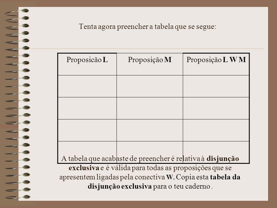 Tenta agora preencher a tabela que se segue: Proposicão LProposição MProposição L W M A tabela que acabaste de preencher é relativa à disjunção exclusiva e é válida para todas as proposições que se apresentem ligadas pela conectiva W.